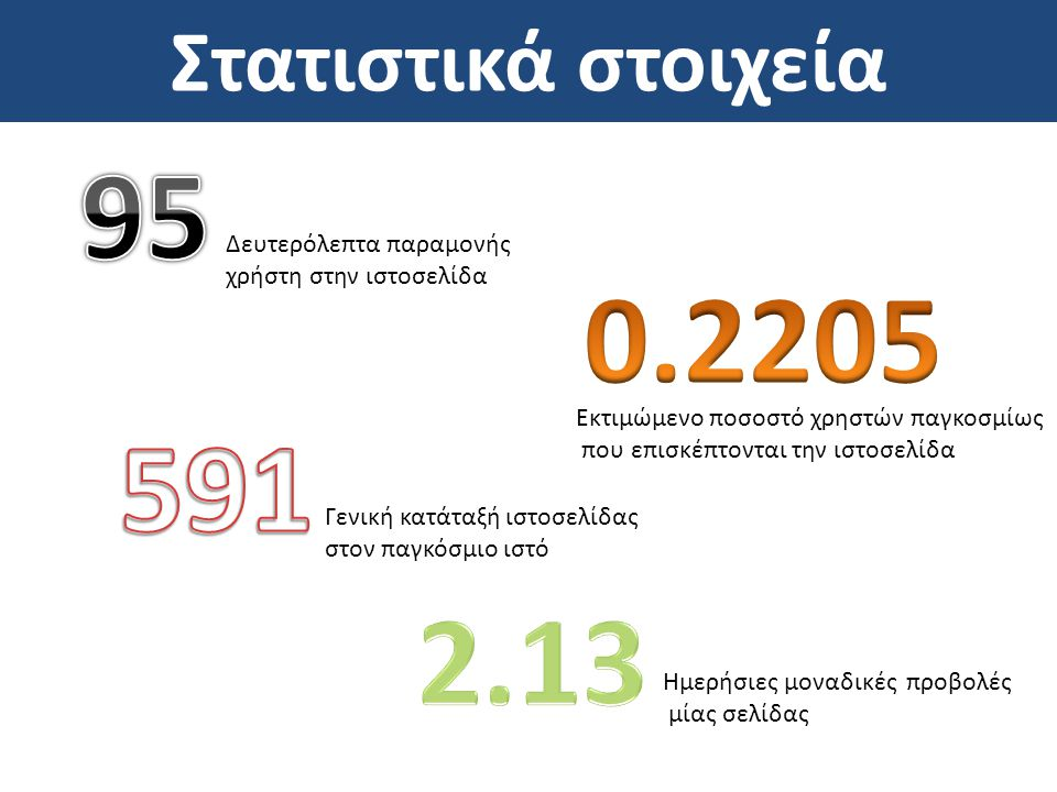 Στατιστικά στοιχεία Δευτερόλεπτα παραμονής χρήστη στην ιστοσελίδα Εκτιμώμενο ποσοστό χρηστών παγκοσμίως που επισκέπτονται την ιστοσελίδα Γενική κατάταξή ιστοσελίδας στον παγκόσμιο ιστό Ημερήσιες μοναδικές προβολές μίας σελίδας