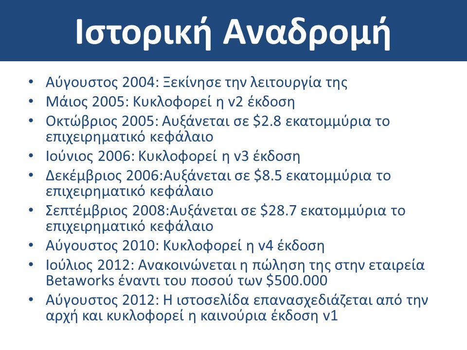 Ιστορική Αναδρομή • Αύγουστος 2004: Ξεκίνησε την λειτουργία της • Μάιος 2005: Κυκλοφορεί η v2 έκδοση • Οκτώβριος 2005: Αυξάνεται σε $2.8 εκατομμύρια το επιχειρηματικό κεφάλαιο • Ιούνιος 2006: Κυκλοφορεί η v3 έκδοση • Δεκέμβριος 2006:Αυξάνεται σε $8.5 εκατομμύρια το επιχειρηματικό κεφάλαιο • Σεπτέμβριος 2008:Αυξάνεται σε $28.7 εκατομμύρια το επιχειρηματικό κεφάλαιο • Αύγουστος 2010: Κυκλοφορεί η v4 έκδοση • Ιούλιος 2012: Ανακοινώνεται η πώληση της στην εταιρεία Betaworks έναντι του ποσού των $500.000 • Αύγουστος 2012: Η ιστοσελίδα επανασχεδιάζεται από την αρχή και κυκλοφορεί η καινούρια έκδοση v1