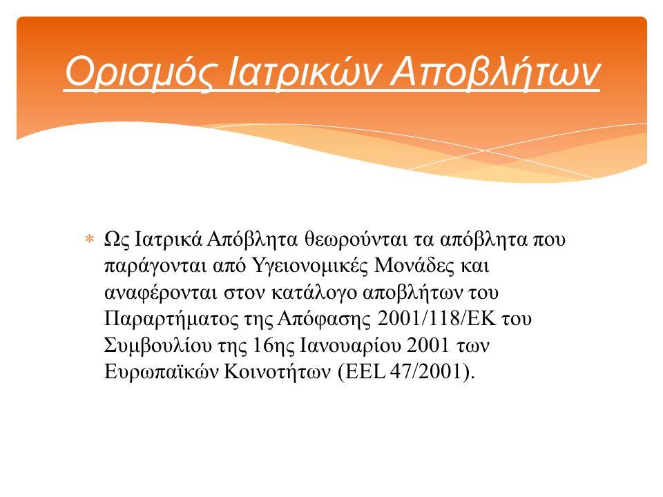  Ιατρικά Απόβλητα Αστικού Χαρακτήρα (ΙΑΑΧ)  Επικίνδυνα Ιατρικά Απόβλητα (ΕΙΑ)  Αμιγώς Μολυσματικού Χαρακτήρα Απόβλητα (ΕΙΑΜΧ)  Απόβλητα που έχουν ταυτόχρονα Μολυσματικό και Τοξικό Χαρακτήρα (ΕΙΑΜΤΧ)  Απόβλητα Αμιγώς Τοξικού Χαρακτήρα (ΕΙΑΤΧ)  Άλλα Ιατρικά Απόβλητα (ΑΙΑ) : Ραδιενεργά, Μπαταρίες, Συσκευασίες με αέρια υπό πίεση κ.ά.