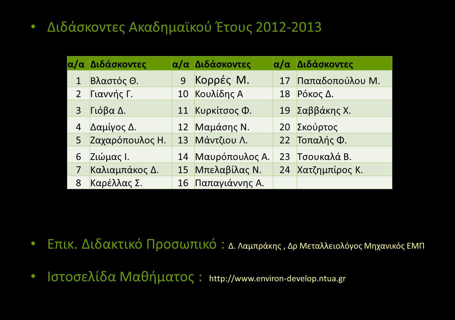 • Διδάσκοντες Ακαδημαϊκού Έτους 2012-2013 • Επικ. Διδακτικό Προσωπικό : Δ. Λαμπράκης, Δρ Μεταλλειολόγος Μηχανικός ΕΜΠ • Ιστοσελίδα Μαθήματος : http://