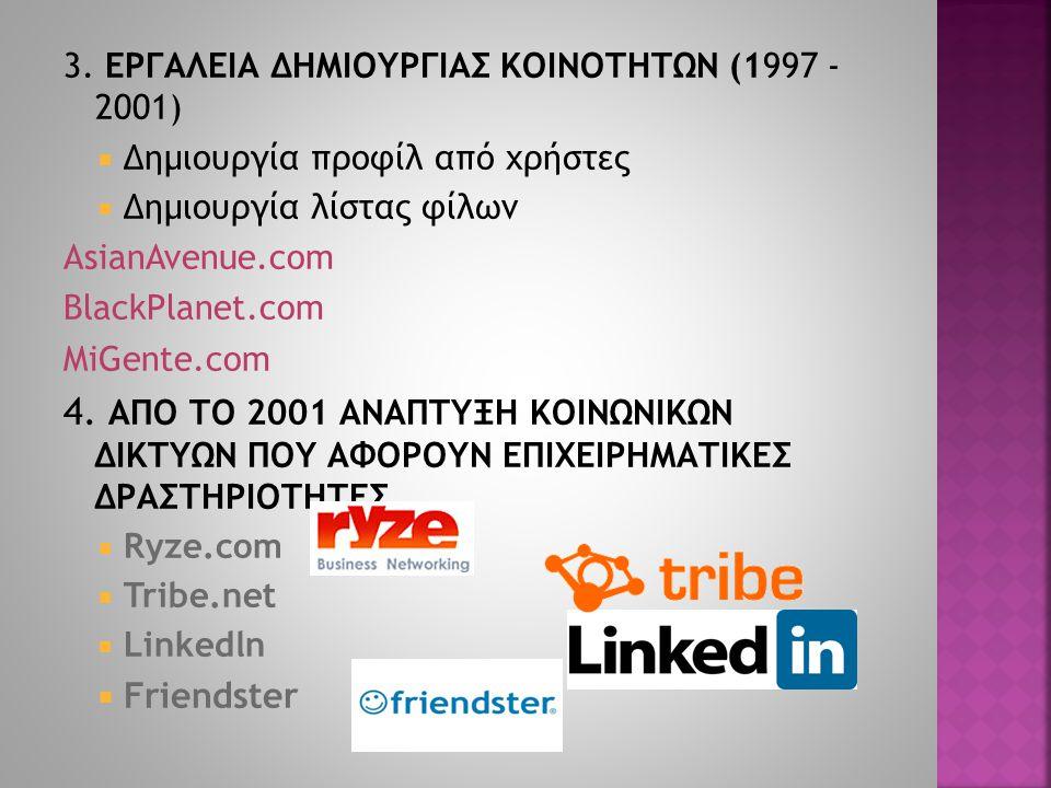 3. ΕΡΓΑΛΕΙΑ ΔΗΜΙΟΥΡΓΙΑΣ ΚΟΙΝΟΤΗΤΩΝ (1997 - 2001)  Δημιουργία προφίλ από χρήστες  Δημιουργία λίστας φίλων AsianAvenue.com BlackPlanet.com MiGente.com