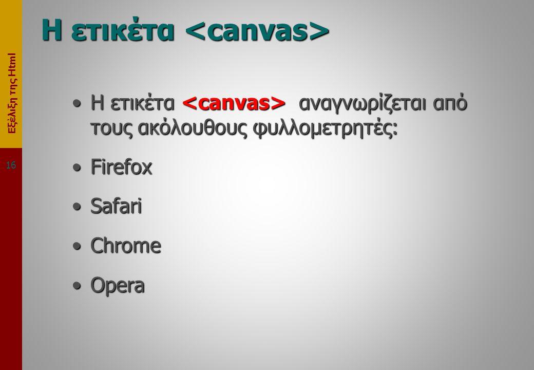 Εξέλιξη της Html H ετικέτα H ετικέτα •Η ετικέτα αναγνωρίζεται από τους ακόλουθους φυλλομετρητές: •Firefox •Safari •Chrome •Opera 16