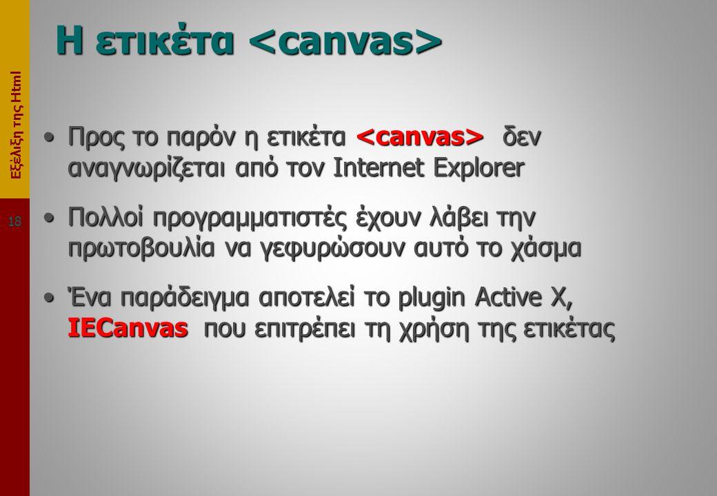 Εξέλιξη της Html H ετικέτα H ετικέτα •Προς το παρόν η ετικέτα δεν αναγνωρίζεται από τον Internet Explorer •Πολλοί προγραμματιστές έχουν λάβει την πρωτοβουλία να γεφυρώσουν αυτό το χάσμα •Ένα παράδειγμα αποτελεί το plugin Active X, IECanvas που επιτρέπει τη χρήση της ετικέτας 18