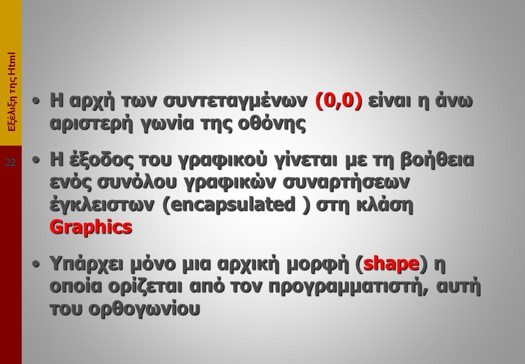 Εξέλιξη της Html •Η αρχή των συντεταγμένων (0,0) είναι η άνω αριστερή γωνία της οθόνης •Η έξοδος του γραφικού γίνεται με τη βοήθεια ενός συνόλου γραφικών συναρτήσεων έγκλειστων (encapsulated ) στη κλάση Graphics •Υπάρχει μόνο μια αρχική μορφή (shape) η οποία ορίζεται από τον προγραμματιστή, αυτή του ορθογωνίου 22