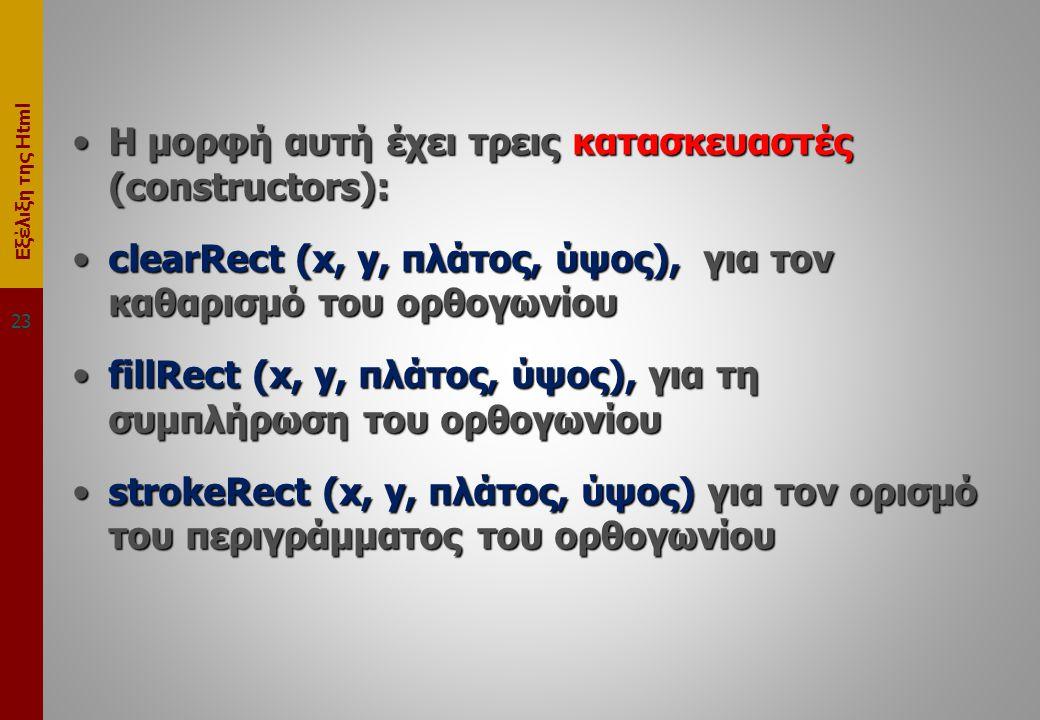 Εξέλιξη της Html •Η μορφή αυτή έχει τρεις κατασκευαστές (constructors): •clearRect (x, y, πλάτος, ύψος), για τον καθαρισμό του ορθογωνίου •fillRect (x, y, πλάτος, ύψος), για τη συμπλήρωση του ορθογωνίου •strokeRect (x, y, πλάτος, ύψος) για τον ορισμό του περιγράμματος του ορθογωνίου 23