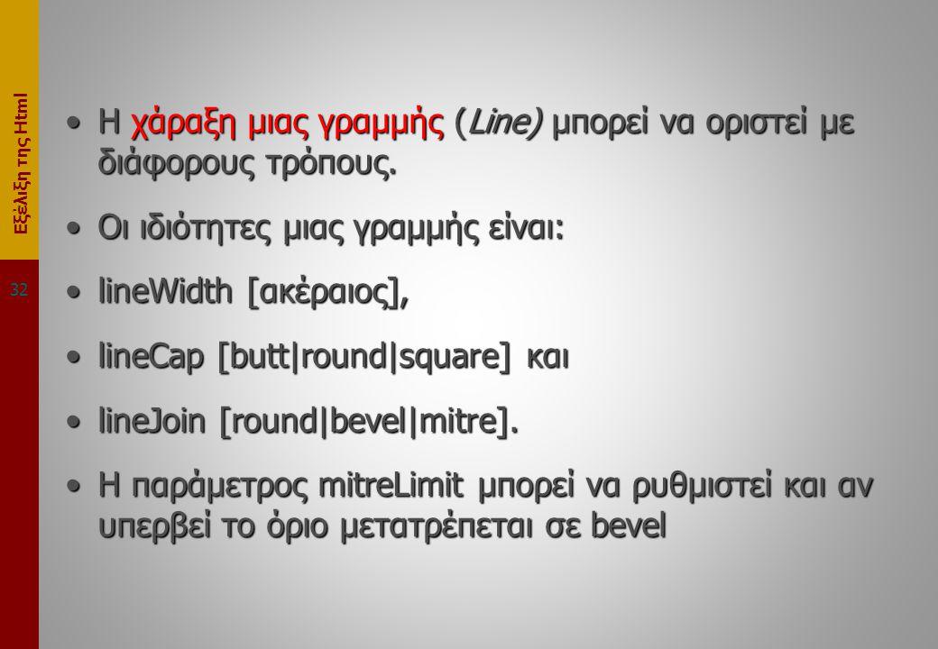 Εξέλιξη της Html •Η χάραξη μιας γραμμής (Line) μπορεί να οριστεί με διάφορους τρόπους.