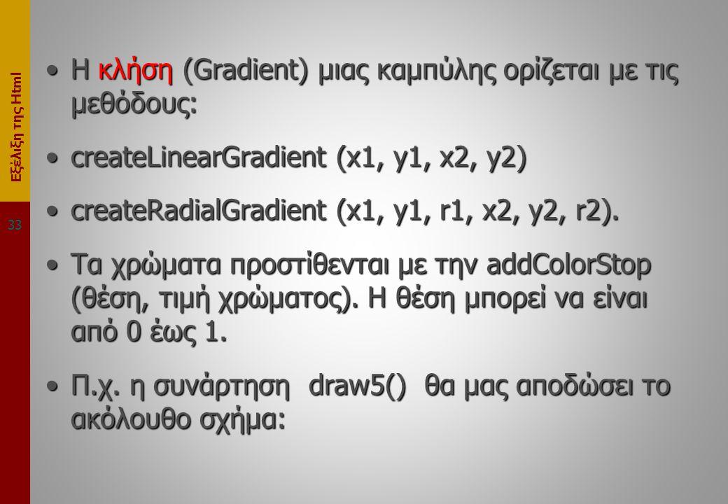 Εξέλιξη της Html •Η κλήση (Gradient) μιας καμπύλης ορίζεται με τις μεθόδους: •createLinearGradient (x1, y1, x2, y2) •createRadialGradient (x1, y1, r1, x2, y2, r2).