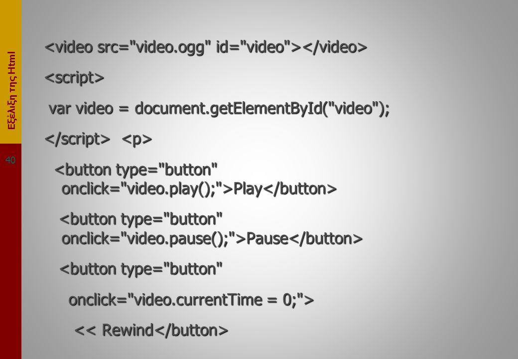 Εξέλιξη της Html <script> var video = document.getElementById( video ); var video = document.getElementById( video ); Play Play Pause Pause <button type= button <button type= button onclick= video.currentTime = 0; > onclick= video.currentTime = 0; > 40