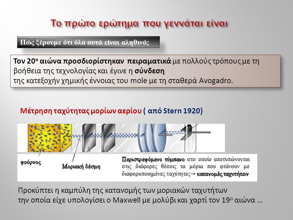Το πρώτο ερώτημα που γεννάται είναι Προκύπτει η καμπύλη της κατανομής των μοριακών ταχυτήτων την οποία είχε υπολογίσει ο Maxwell με μολύβι και χαρτί τ