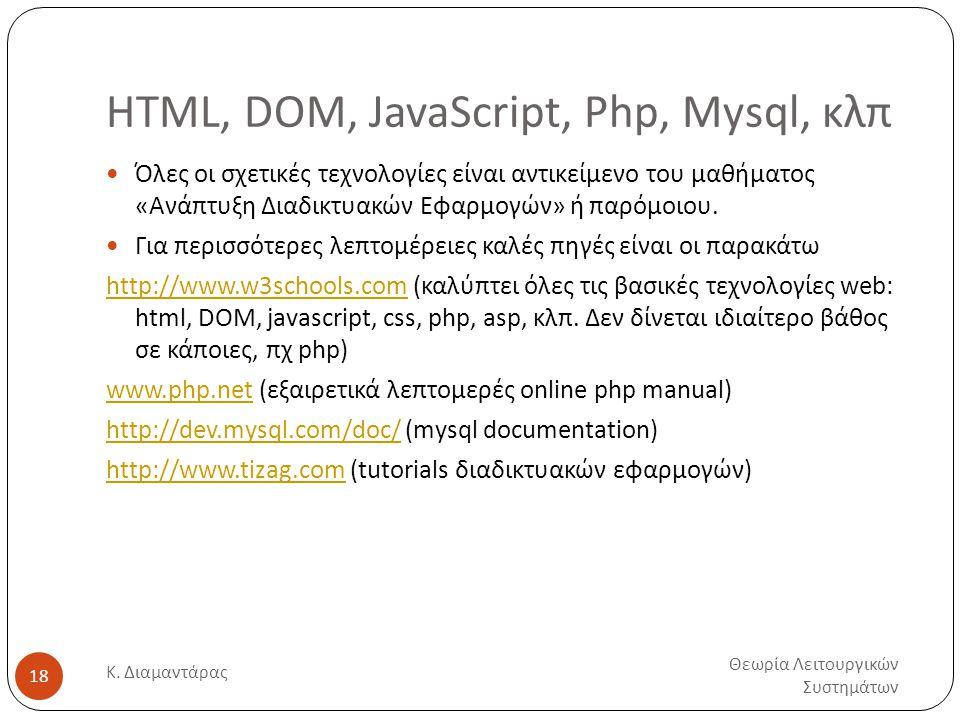 HTML, DOM, JavaScript, Php, Mysql, κλπ Θεωρία Λειτουργικών Συστημάτων Κ. Διαμαντάρας 18  Όλες οι σχετικές τεχνολογίες είναι αντικείμενο του μαθήματος