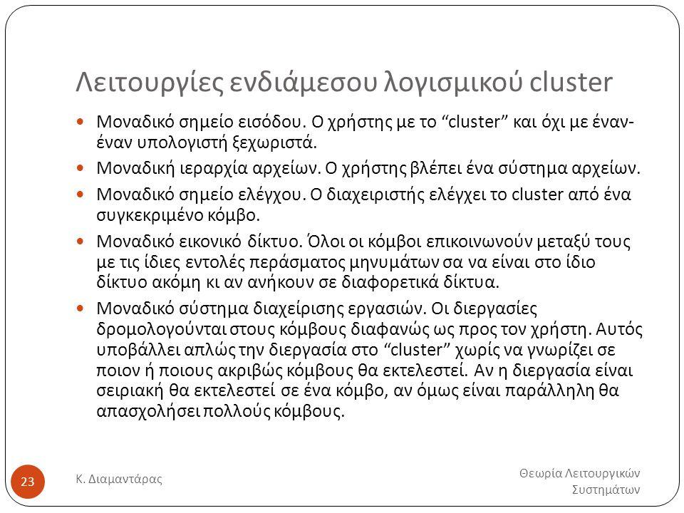 """Λειτουργίες ενδιάμεσου λογισμικού cluster Θεωρία Λειτουργικών Συστημάτων Κ. Διαμαντάρας 23  Μοναδικό σημείο εισόδου. Ο χρήστης με το """"cluster"""" και όχ"""