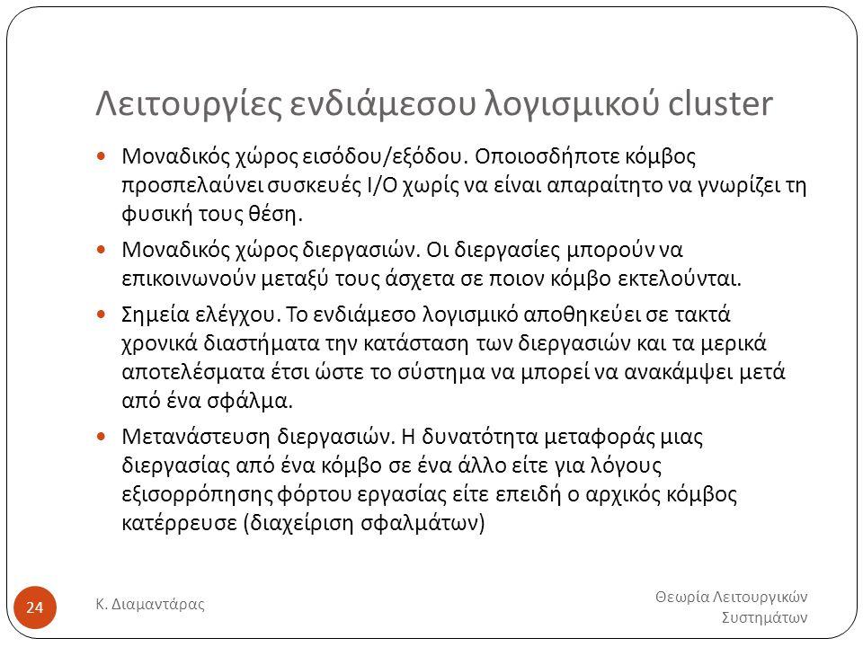 Λειτουργίες ενδιάμεσου λογισμικού cluster Θεωρία Λειτουργικών Συστημάτων Κ.