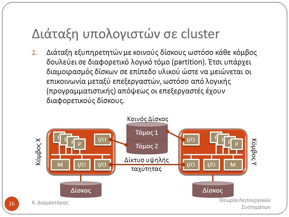 Διάταξη υπολογιστών σε cluster Θεωρία Λειτουργικών Συστημάτων Κ. Διαμαντάρας 26 2. Διάταξη εξυπηρετητών με κοινούς δίσκους ωστόσο κάθε κόμβος δουλεύει