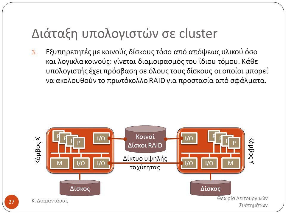 Διάταξη υπολογιστών σε cluster Θεωρία Λειτουργικών Συστημάτων Κ. Διαμαντάρας 27 3. Εξυπηρετητές με κοινούς δίσκους τόσο από απόψεως υλικού όσο και λογ