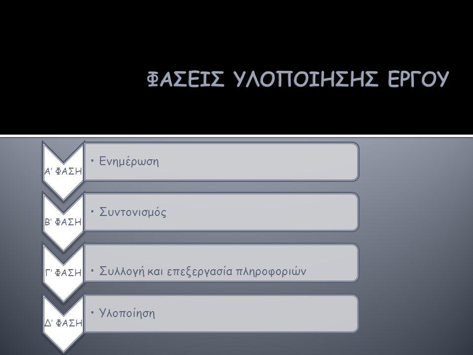Α' ΦΑΣΗ •Ενημέρωση Β' ΦΑΣΗ •Συντονισμός Γ' ΦΑΣΗ •Συλλογή και επεξεργασία πληροφοριών Δ' ΦΑΣΗ •Υλοποίηση