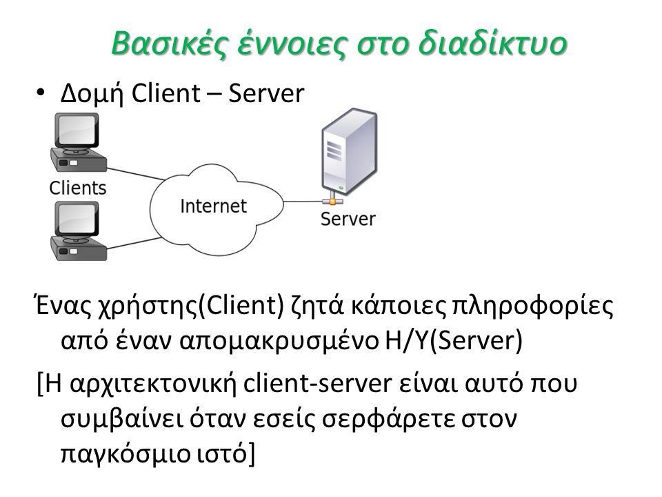 Βασικές έννοιες στο διαδίκτυο • Δομή Client – Server Ένας χρήστης(Client) ζητά κάποιες πληροφορίες από έναν απομακρυσμένο Η/Υ(Server) [Η αρχιτεκτονική client-server είναι αυτό που συμβαίνει όταν εσείς σερφάρετε στον παγκόσμιο ιστό]