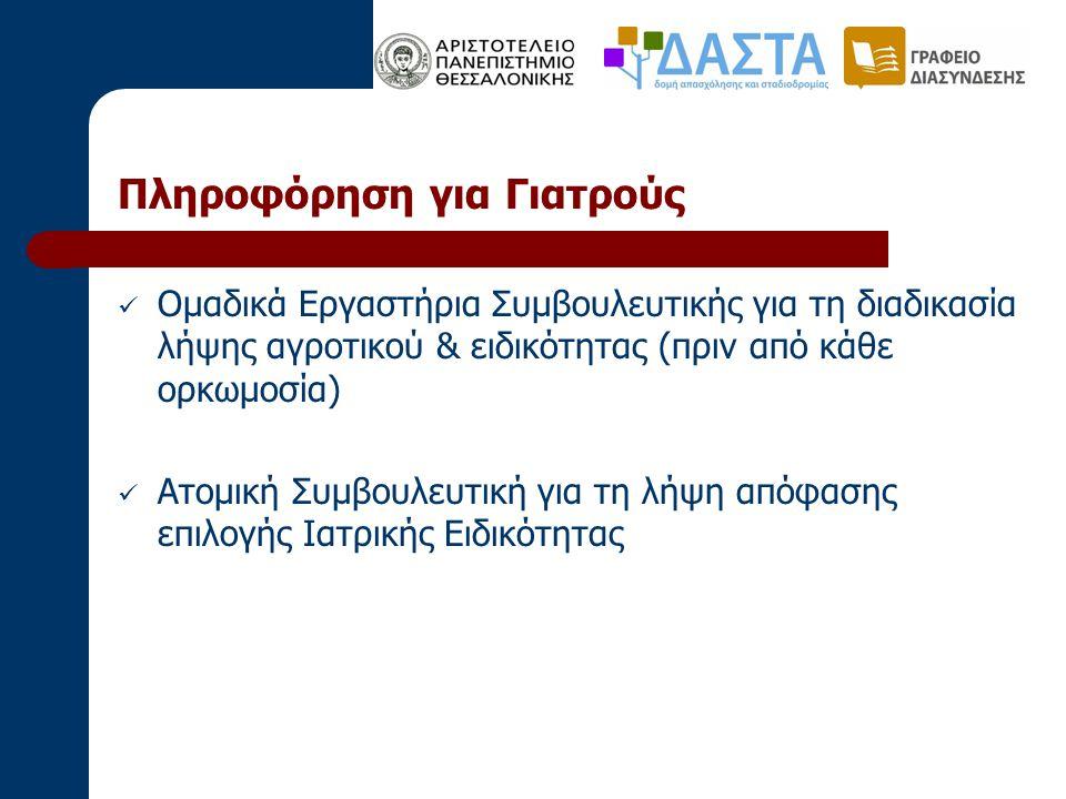 ΓΔ & Διαδίκτυο  Ιστοσελίδα ΓΔ: www.dasta.auth.grwww.dasta.auth.gr  facebook: Γραφείο Διασύνδεσης Αριστοτελείου Πανεπιστημίου Θεσσαλονίκης