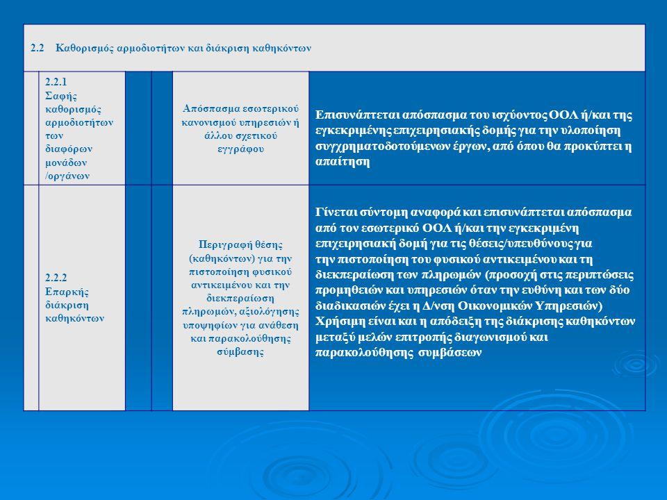2.2 Καθορισμός αρμοδιοτήτων και διάκριση καθηκόντων 2.2.1 Σαφής καθορισμός αρμοδιοτήτων των διαφόρων μονάδων /οργάνων Απόσπασμα εσωτερικού κανονισμού