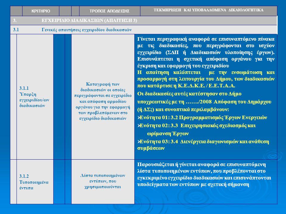 ΚΡΙΤΗΡΙΟΤΡΟΠΟΣ ΑΠΟΔΕΙΞΗΣ ΤΕΚΜΗΡΙΩΣΗ ΚΑΙ ΥΠΟΒΑΛΛΟΜΕΝΑ ΔΙΚΑΙΟΛΟΓΗΤΙΚΑ 3. ΕΓΧΕΙΡΙΔΙΟ ΔΙΑΔΙΚΑΣΙΩΝ (ΑΠΑΙΤΗΣΗ 3) 3.1 Γενικές απαιτήσεις εγχειριδίου διαδικασ