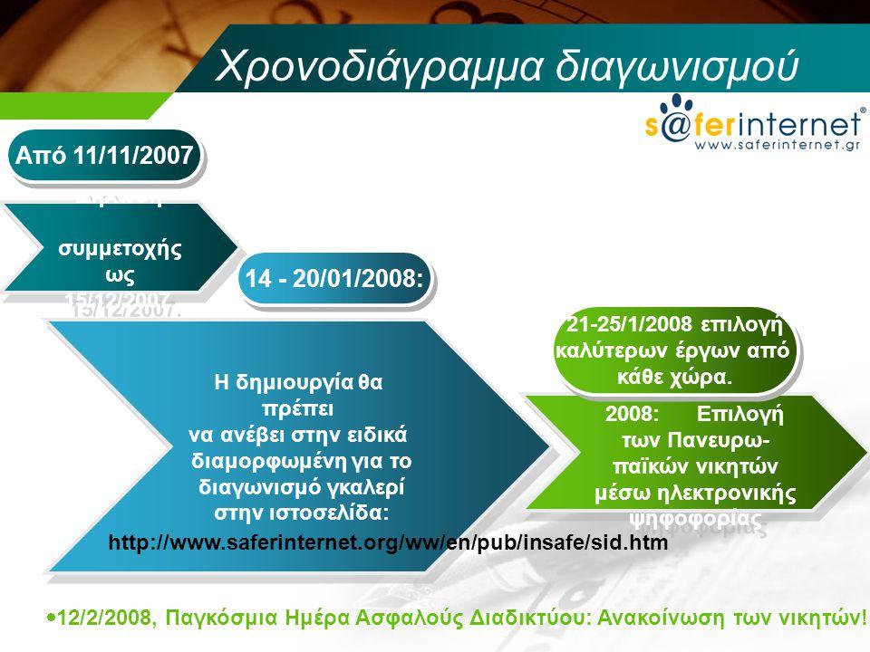 Χρονοδιάγραμμα διαγωνισμού 1-7 Φεβρουαρίου 2008: Επιλογή των Πανευρω- παϊκών νικητών μέσω ηλεκτρονικής ψηφοφορίας Η δημιουργία θα πρέπει να ανέβει στην ειδικά διαμορφωμένη για το διαγωνισμό γκαλερί στην ιστοσελίδα: Δήλωση συμμετοχής ως 15/12/2007.