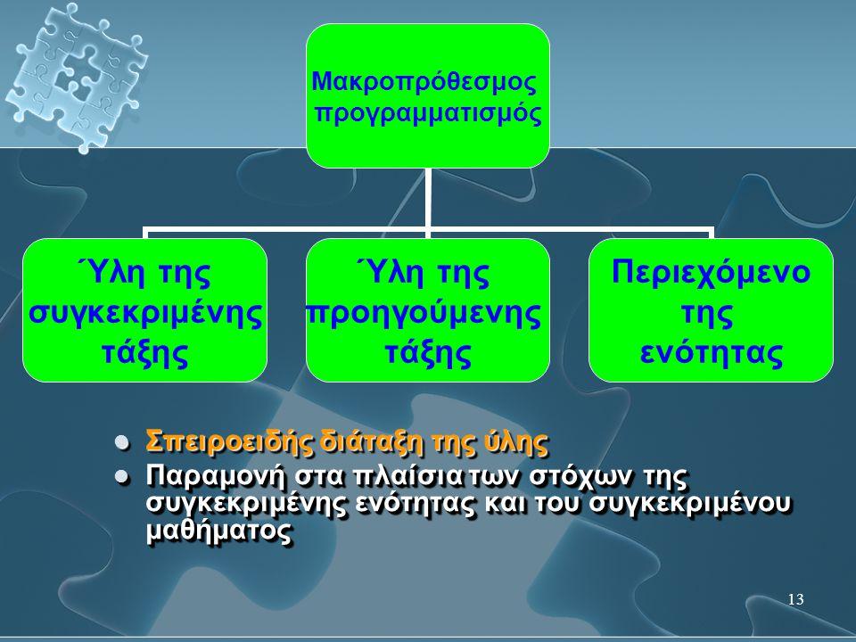13 Μακροπρόθεσμος προγραμματισμός Ύλη της συγκεκριμένης τάξης Ύλη της προηγούμενης τάξης Περιεχόμενο της ενότητας  Σπειροειδής διάταξη της ύλης  Παρ
