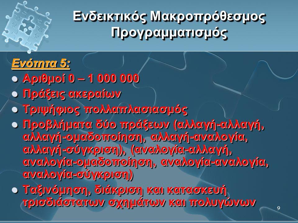 10 Ενδεικτικός Μακροπρόθεσμος Προγραμματισμός Ενότητα 6:  Έννοιες: αιώνας, κλίμακα, τετραγωνικό μέτρο, χιλιόμετρο  Μετρήσεις  Πράξεις ακεραίων μέχρι το εκατομμύριο  Πράξεις κλασμάτων (πρόσθεση και αφαίρεση ομώνυμων κλασμάτων)  Πράξεις δεκαδικών (πρόσθεση και αφαίρεση)  Προβλήματα δύο πράξεων (σύγκριση-αλλαγή, σύγκριση-ομαδοποίηση, σύγκριση-αναλογία, σύγκριση-σύγκριση) Ενότητα 6:  Έννοιες: αιώνας, κλίμακα, τετραγωνικό μέτρο, χιλιόμετρο  Μετρήσεις  Πράξεις ακεραίων μέχρι το εκατομμύριο  Πράξεις κλασμάτων (πρόσθεση και αφαίρεση ομώνυμων κλασμάτων)  Πράξεις δεκαδικών (πρόσθεση και αφαίρεση)  Προβλήματα δύο πράξεων (σύγκριση-αλλαγή, σύγκριση-ομαδοποίηση, σύγκριση-αναλογία, σύγκριση-σύγκριση)
