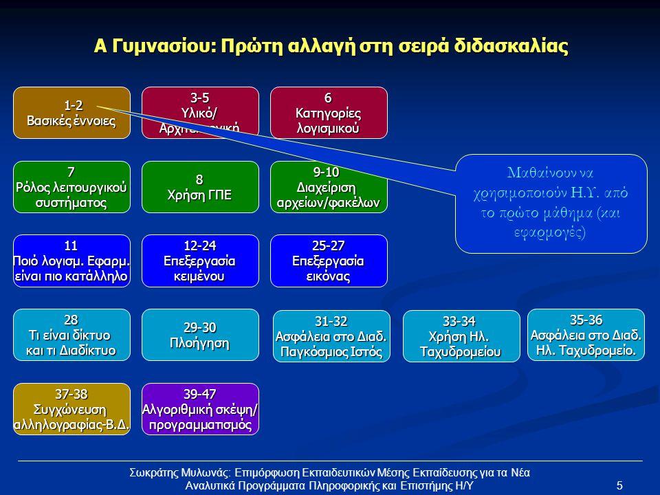 6 Σωκράτης Μυλωνάς: Επιμόρφωση Εκπαιδευτικών Μέσης Εκπαίδευσης για τα Νέα Αναλυτικά Προγράμματα Πληροφορικής και Επιστήμης Η/Υ Α Γυμνασίου: Οι επόμενες αλλαγές στη σειρά διδασκαλίας 1-2 Βασικές έννοιες 3-5Υλικό/Αρχιτεκτονική6Κατηγορίεςλογισμικού 12-24Επεξεργασίακειμένου25-27Επεξεργασίαεικόνας11 Ποιό λογισμ.