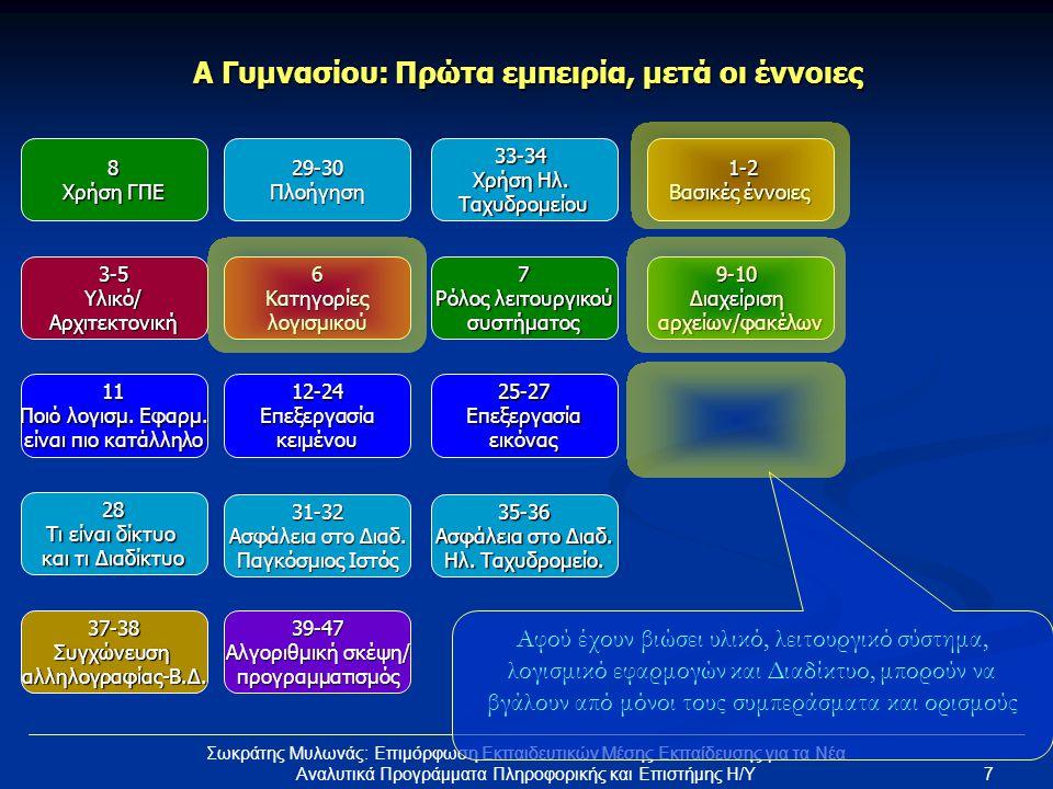 8 Σωκράτης Μυλωνάς: Επιμόρφωση Εκπαιδευτικών Μέσης Εκπαίδευσης για τα Νέα Αναλυτικά Προγράμματα Πληροφορικής και Επιστήμης Η/Υ Α Γυμνασίου: Βελτίωση συνοχής 1-2 Βασικές έννοιες 3-5Υλικό/Αρχιτεκτονική6Κατηγορίεςλογισμικού 12-24Επεξεργασίακειμένου25-27Επεξεργασίαεικόνας11 Ποιό λογισμ.