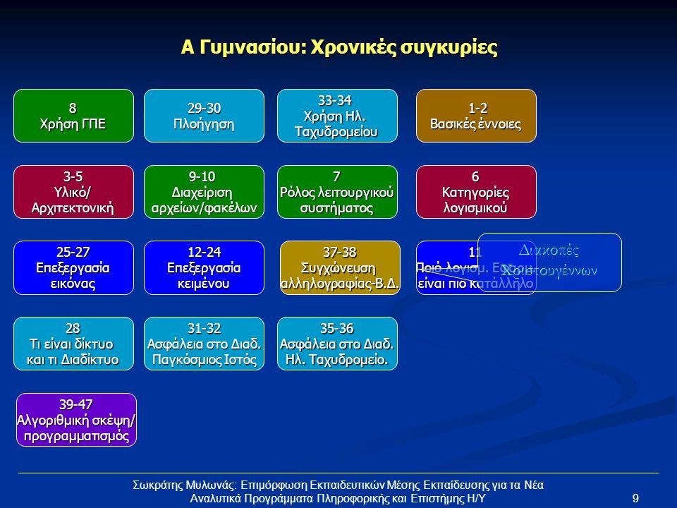 10 Σωκράτης Μυλωνάς: Επιμόρφωση Εκπαιδευτικών Μέσης Εκπαίδευσης για τα Νέα Αναλυτικά Προγράμματα Πληροφορικής και Επιστήμης Η/Υ