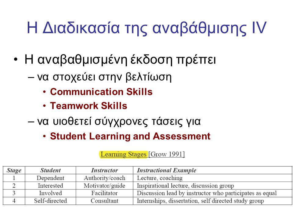 H Διαδικασία της αναβάθμισης IV •Η αναβαθμισμένη έκδοση πρέπει –να στοχεύει στην βελτίωση •Communication Skills •Teamwork Skills –να υιοθετεί σύγχρονε