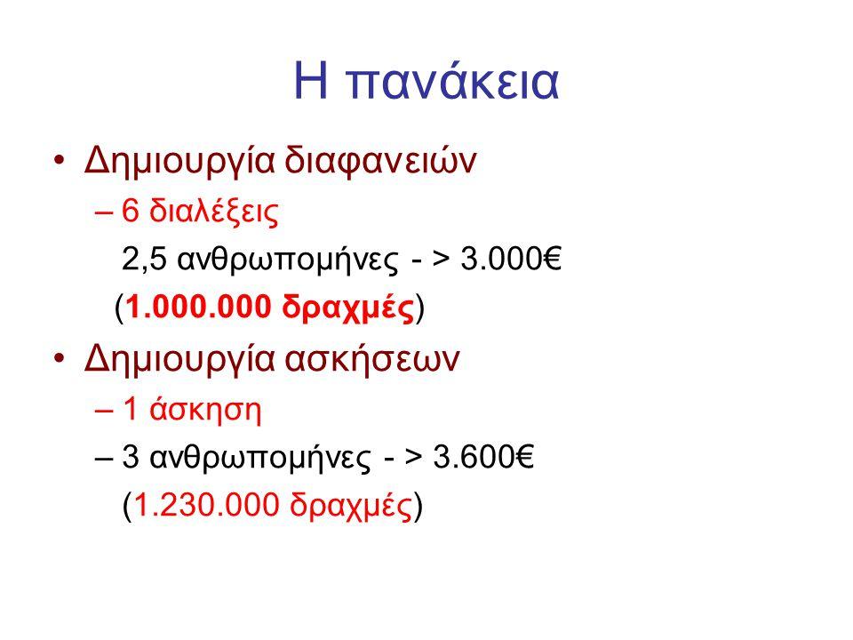 Η πανάκεια •Δημιουργία διαφανειών –6 διαλέξεις 2,5 ανθρωπομήνες - > 3.000€ (1.000.000 δραχμές) •Δημιουργία ασκήσεων –1 άσκηση –3 ανθρωπομήνες - > 3.60