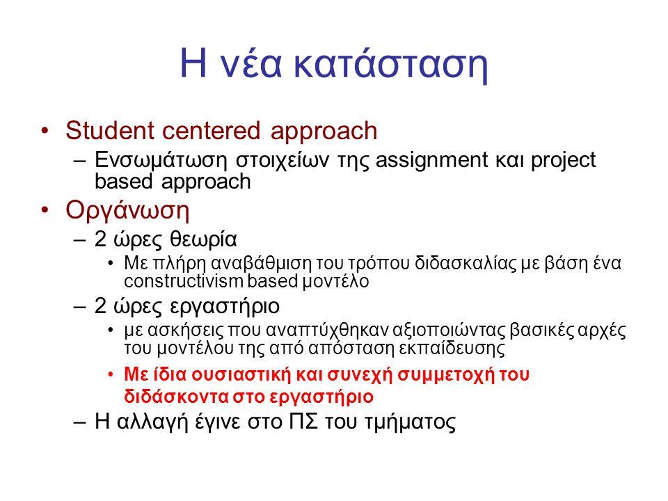 Η νέα κατάσταση •Student centered approach –Ενσωμάτωση στοιχείων της assignment και project based approach •Οργάνωση –2 ώρες θεωρία •Με πλήρη αναβάθμι
