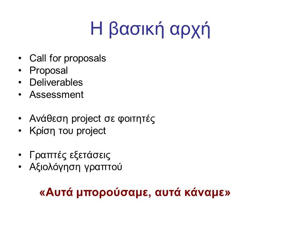 Η βασική αρχή •Call for proposals •Proposal •Deliverables •Assessment •Ανάθεση project σε φοιτητές •Κρίση του project •Γραπτές εξετάσεις •Αξιολόγηση γ