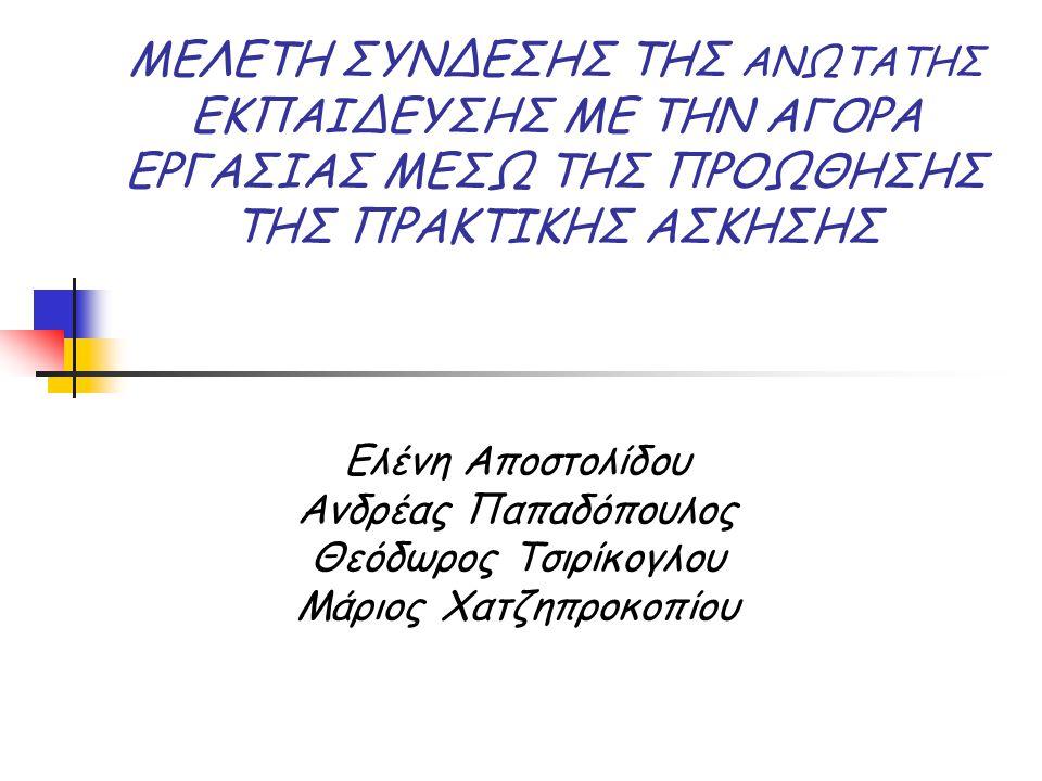 ΜΕΛΕΤΗ ΣΥΝΔΕΣΗΣ ΤΗΣ ΑΝΩΤΑΤΗΣ ΕΚΠΑΙΔΕΥΣΗΣ ΜΕ ΤΗΝ ΑΓΟΡΑ ΕΡΓΑΣΙΑΣ ΜΕΣΩ ΤΗΣ ΠΡΟΩΘΗΣΗΣ ΤΗΣ ΠΡΑΚΤΙΚΗΣ ΑΣΚΗΣΗΣ Ελένη Αποστολίδου Ανδρέας Παπαδόπουλος Θεόδωρος Τσιρίκογλου Μάριος Χατζηπροκοπίου
