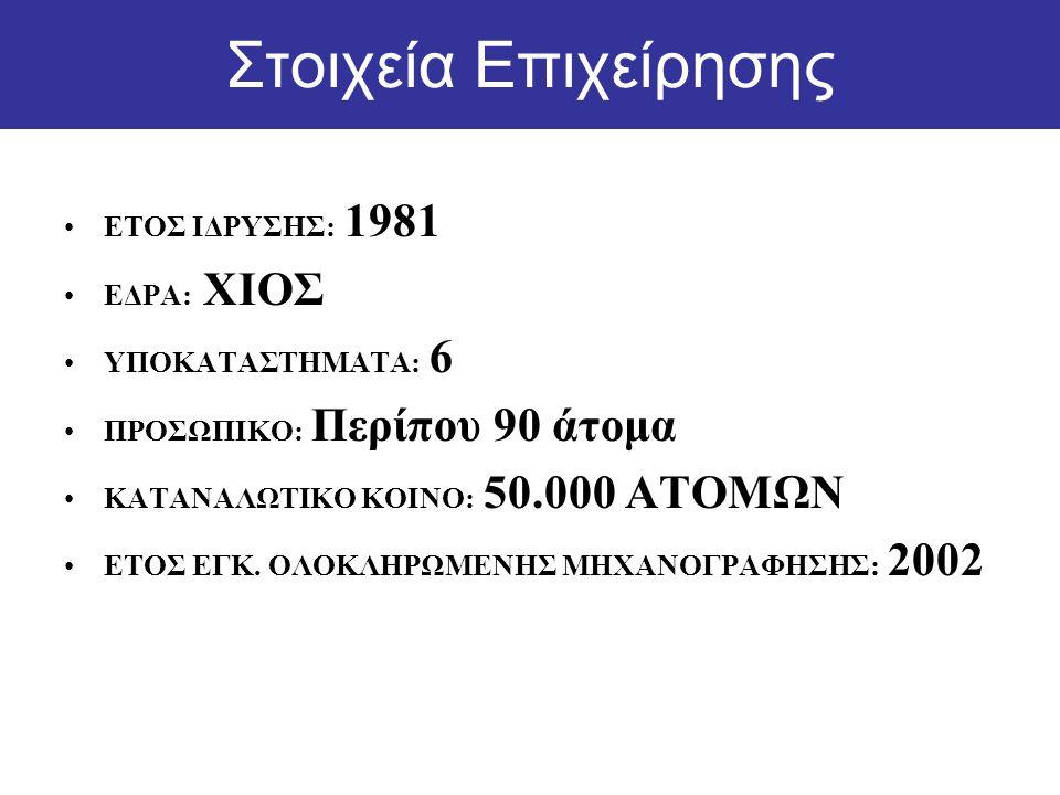 Στοιχεία Επιχείρησης •ΕΤΟΣ ΙΔΡΥΣΗΣ: 1981 •ΕΔΡΑ: ΧΙΟΣ •ΥΠΟΚΑΤΑΣΤΗΜΑΤΑ: 6 •ΠΡΟΣΩΠΙΚΟ: Περίπου 90 άτομα •ΚΑΤΑΝΑΛΩΤΙΚΟ ΚΟΙΝΟ: 50.000 ΑΤΟΜΩΝ •ΕΤΟΣ ΕΓΚ.