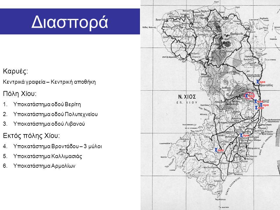 Διασπορά Καρυές: Κεντρικά γραφεία – Κεντρική αποθήκη Πόλη Χίου: 1.Υποκατάστημα οδού Βερίτη 2.Υποκατάστημα οδού Πολυτεχνείου 3.Υποκατάστημα οδού Λιβανού Εκτός πόλης Χίου: 4.Υποκατάστημα Βροντάδου – 3 μύλοι 5.Υποκατάστημα Καλλιμασιάς 6.Υποκατάστημα Αρμολίων