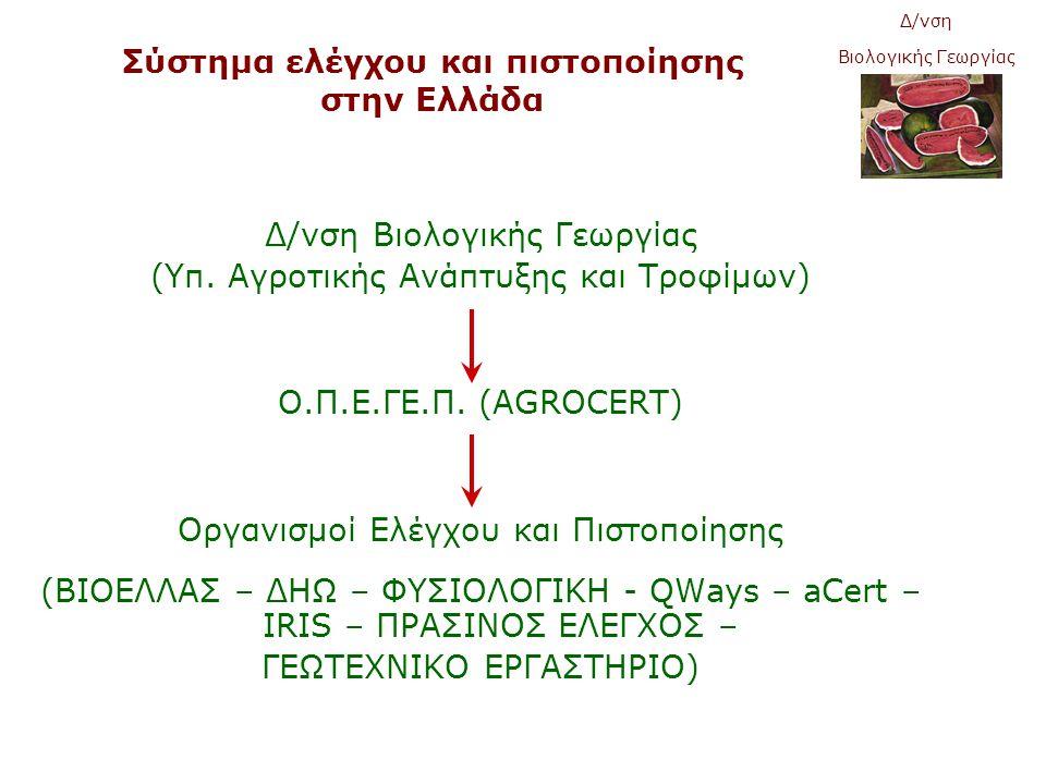 Δ/νση Βιολογικής Γεωργίας (Υπ.Αγροτικής Ανάπτυξης και Τροφίμων) Ο.Π.Ε.ΓΕ.Π.