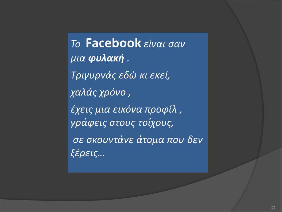 33 Το Facebook είναι σαν μια φυλακή. Τριγυρνάς εδώ κι εκεί, χαλάς χρόνο, έχεις μια εικόνα προφίλ, γράφεις στους τοίχους, σε σκουντάνε άτομα που δεν ξέ