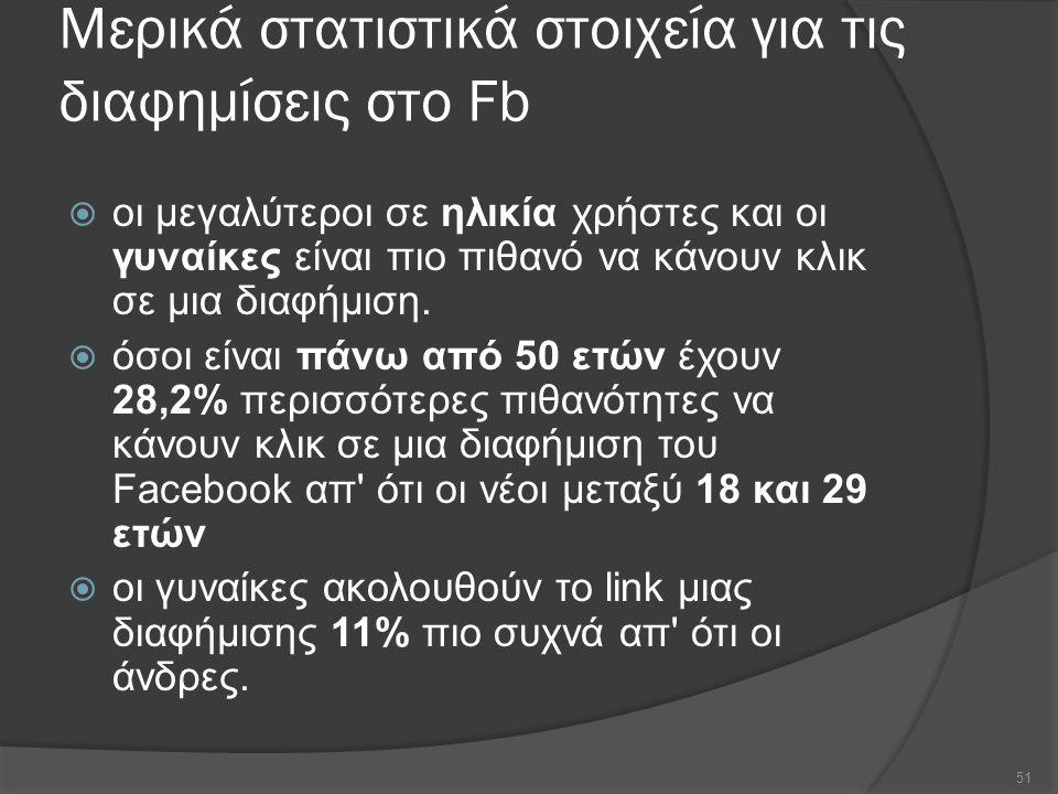 Μερικά στατιστικά στοιχεία για τις διαφημίσεις στο Fb  οι μεγαλύτεροι σε ηλικία χρήστες και οι γυναίκες είναι πιο πιθανό να κάνουν κλικ σε μια διαφήμιση.