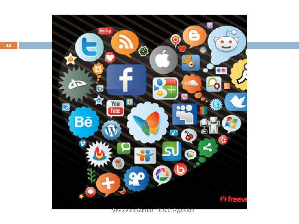 15 Κοινωνικά Δίκτυα – Σ. Δ. Ε. Αγρινίου