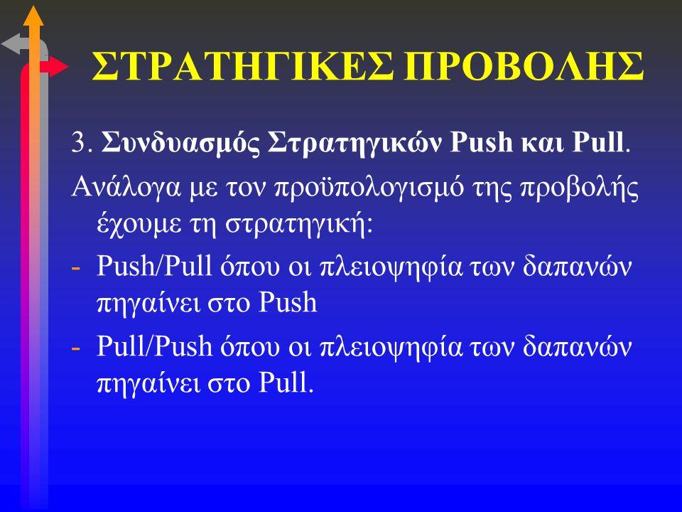 ΣΤΡΑΤΗΓΙΚΕΣ ΠΡΟΒΟΛΗΣ 3. Συνδυασμός Στρατηγικών Push και Pull. Ανάλογα με τον προϋπολογισμό της προβολής έχουμε τη στρατηγική: -Push/Pull όπου οι πλειο