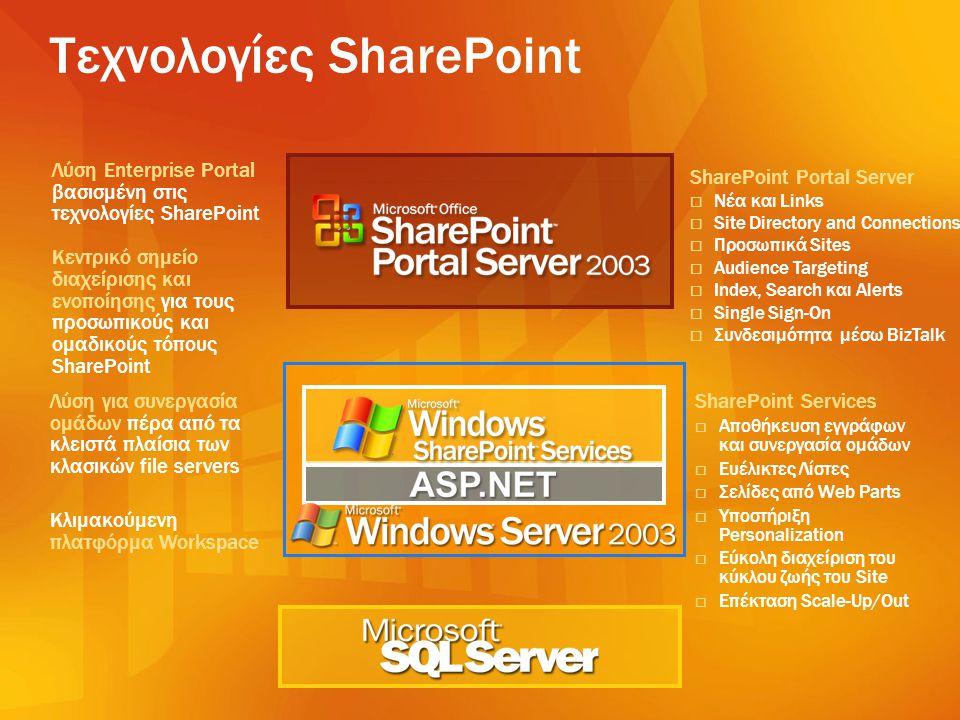 Τεχνολογίες SharePoint Λύση Enterprise Portal βασισμένη στις τεχνολογίες SharePoint Κεντρικό σημείο διαχείρισης και ενοποίησης για τους προσωπικούς κα