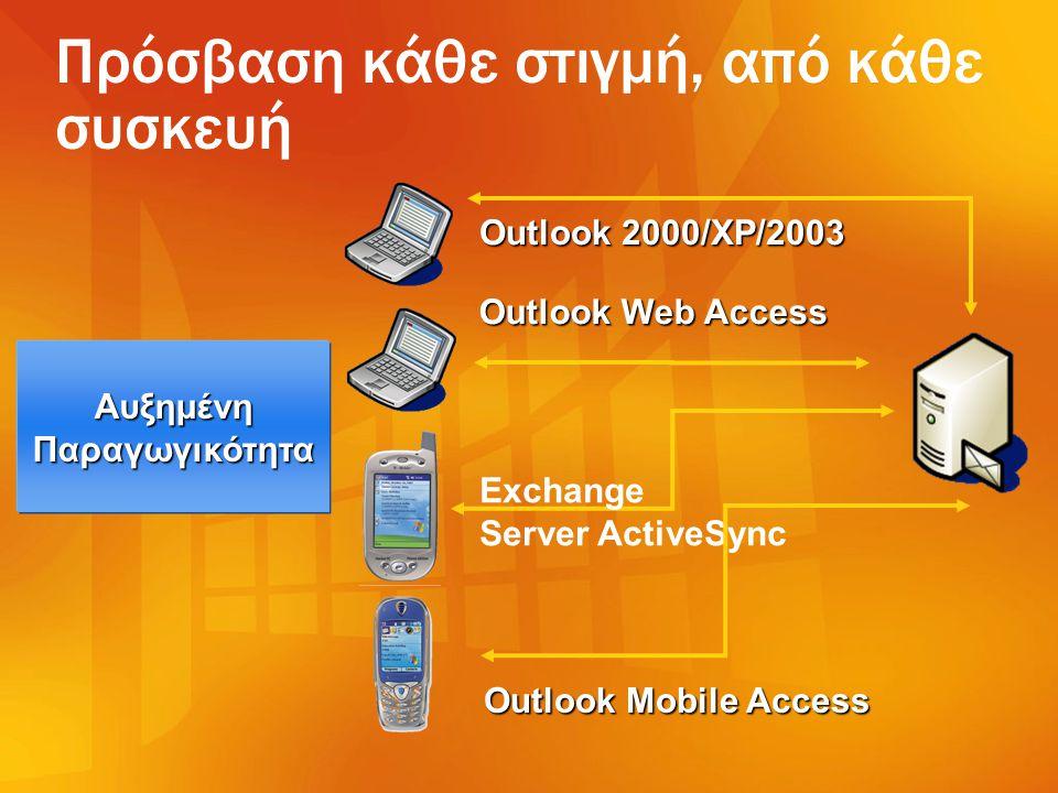 Πρόσβαση κάθε στιγμή, από κάθε συσκευή Outlook 2000/XP/2003 Outlook Web Access Exchange Server ActiveSync Outlook Mobile Access ΑυξημένηΠαραγωγικότητα