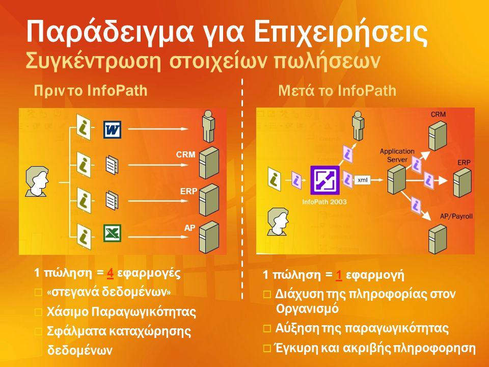 Παράδειγμα για Επιχειρήσεις Συγκέντρωση στοιχείων πωλήσεων Πριν το InfoPath Μετά το InfoPath 1 πώληση = 4 εφαρμογές   «στεγανά δεδομένων»   Χάσιμο