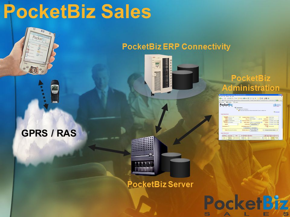 PocketBiz Sales GPRS / RAS PocketBiz Server PocketBiz ERP Connectivity PocketBiz Administration