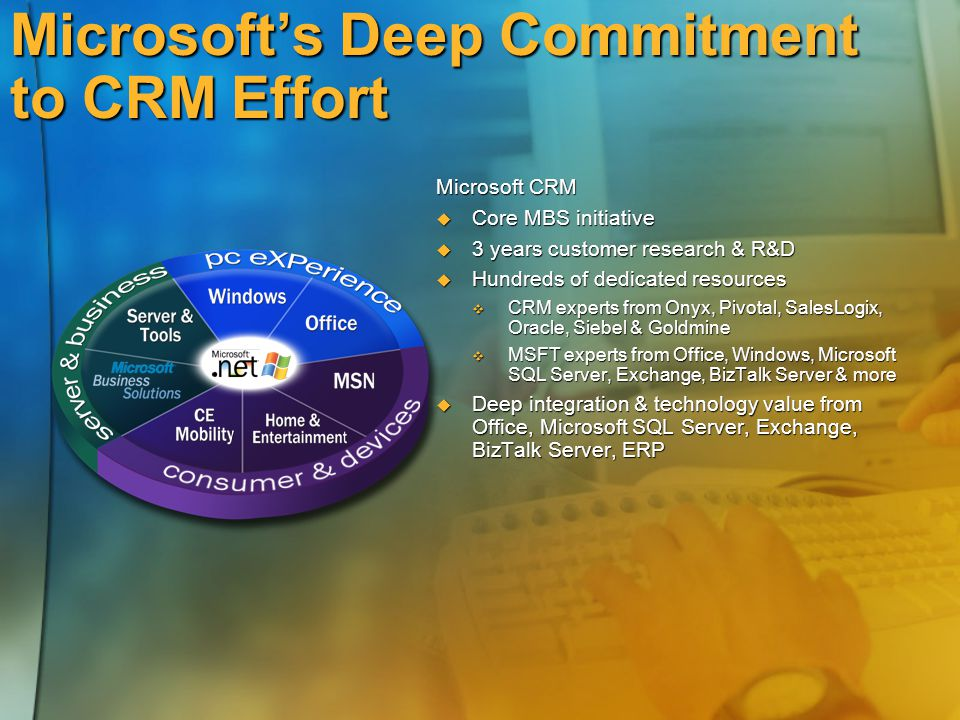 Microsoft's Deep Commitment to CRM Effort Microsoft CRM  Core MBS initiative  3 years customer research & R&D  Hundreds of dedicated resources  CR