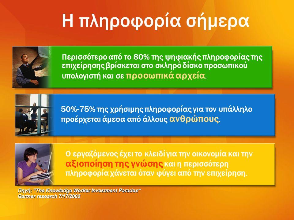 """Η πληροφορία σήμερα Πηγή: """"The Knowledge Worker Investment Paradox"""" Gartner research 7/17/2002 Περισσότερο από το 80% της ψηφιακής πληροφορίας της επι"""