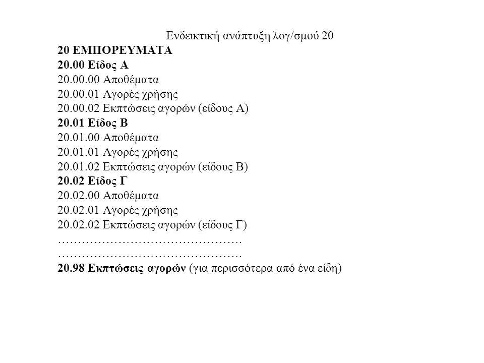 Ενδεικτική ανάπτυξη λογ/σμού 20 20 ΕΜΠΟΡΕΥΜΑΤΑ 20.00 Είδος Α 20.00.00 Αποθέματα 20.00.01 Αγορές χρήσης 20.00.02 Εκπτώσεις αγορών (είδους Α) 20.01 Είδο