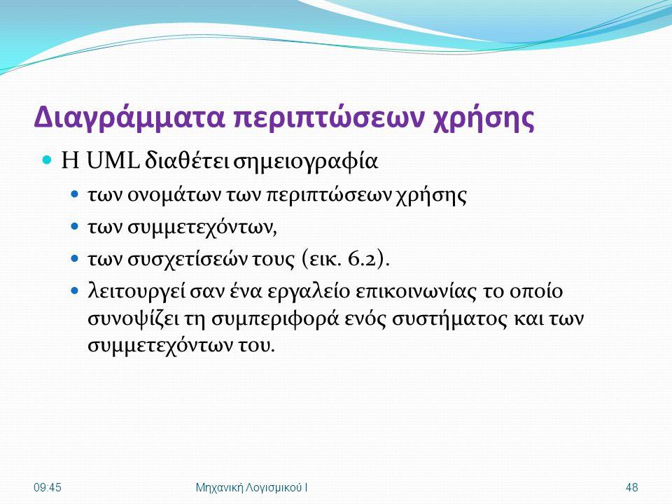 Διαγράμματα περιπτώσεων χρήσης  Η UML διαθέτει σημειογραφία  των ονομάτων των περιπτώσεων χρήσης  των συμμετεχόντων,  των συσχετίσεών τους (εικ. 6