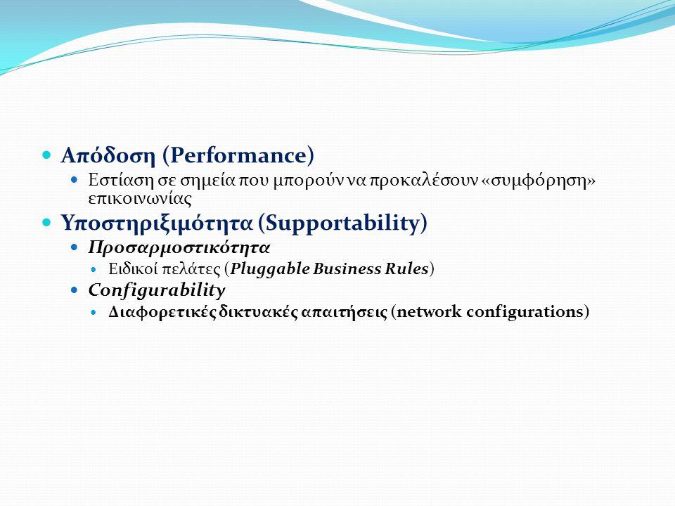  Απόδοση (Performance)  Εστίαση σε σημεία που μπορούν να προκαλέσουν «συμφόρηση» επικοινωνίας  Υποστηριξιμότητα (Supportability)  Προσαρμοστικότητ
